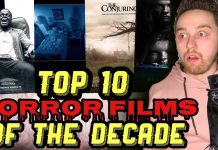 Best Horror Movies of 2010